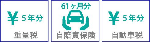 重量税・自賠責保険・自動車税